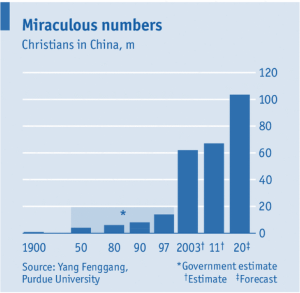 china_stats