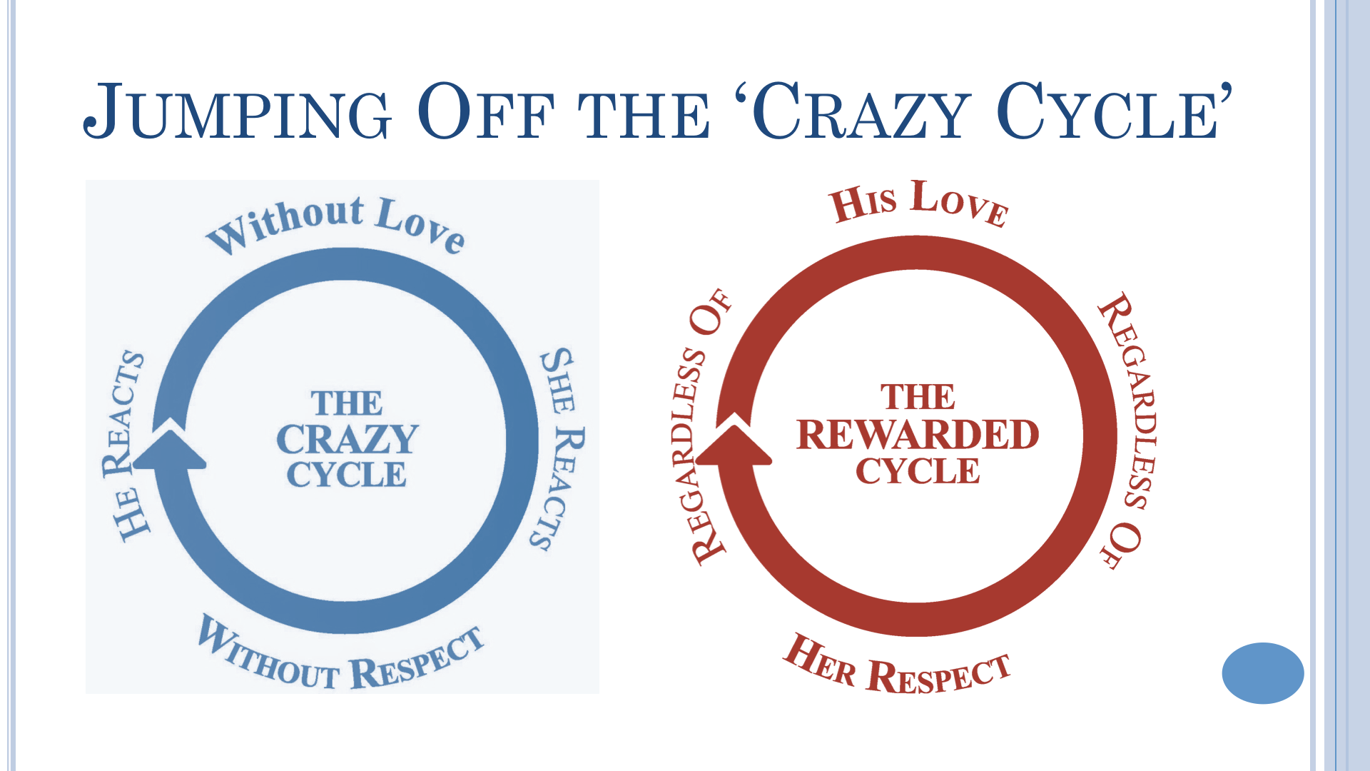 Learning To Jump Off The Crazy Cycle Sermon 5 Temple Baptist